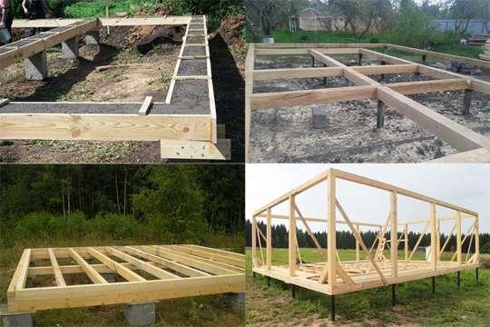 Этапы строительства каркасного дома: заливка фундамента