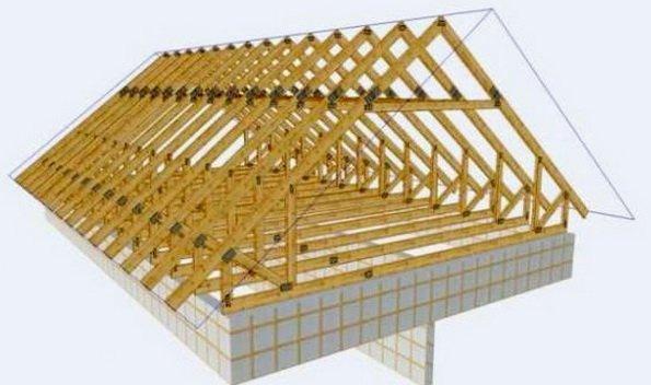 Как спроектировать, сделать стропильную систему для дома